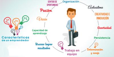 5 hábitos de marketing para todo emprendedor